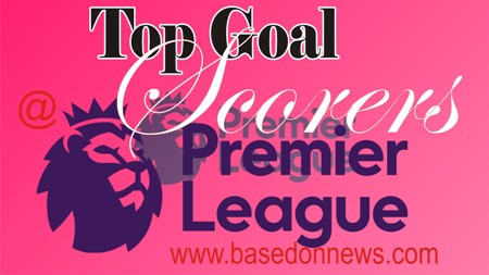 EPL 2018/2019 Top Goal Scorers