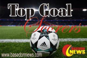 top goal scorers 2018/2019