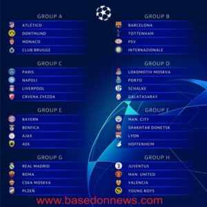 clubs that qualified for champions league and their groups