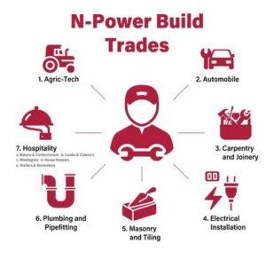 Npower build Trades